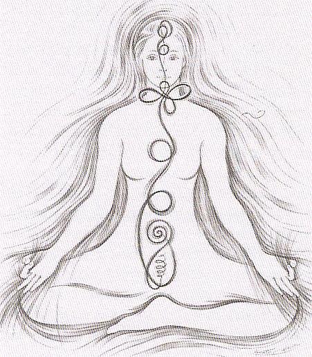 Kundalini Yoga à Meaux